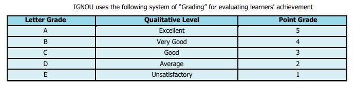 ignou evaluation system